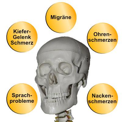 Craniomandibuläre-Dysfunktion